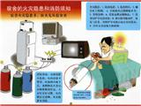 消防安全教育 图片4