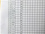 期中考试成绩数学1